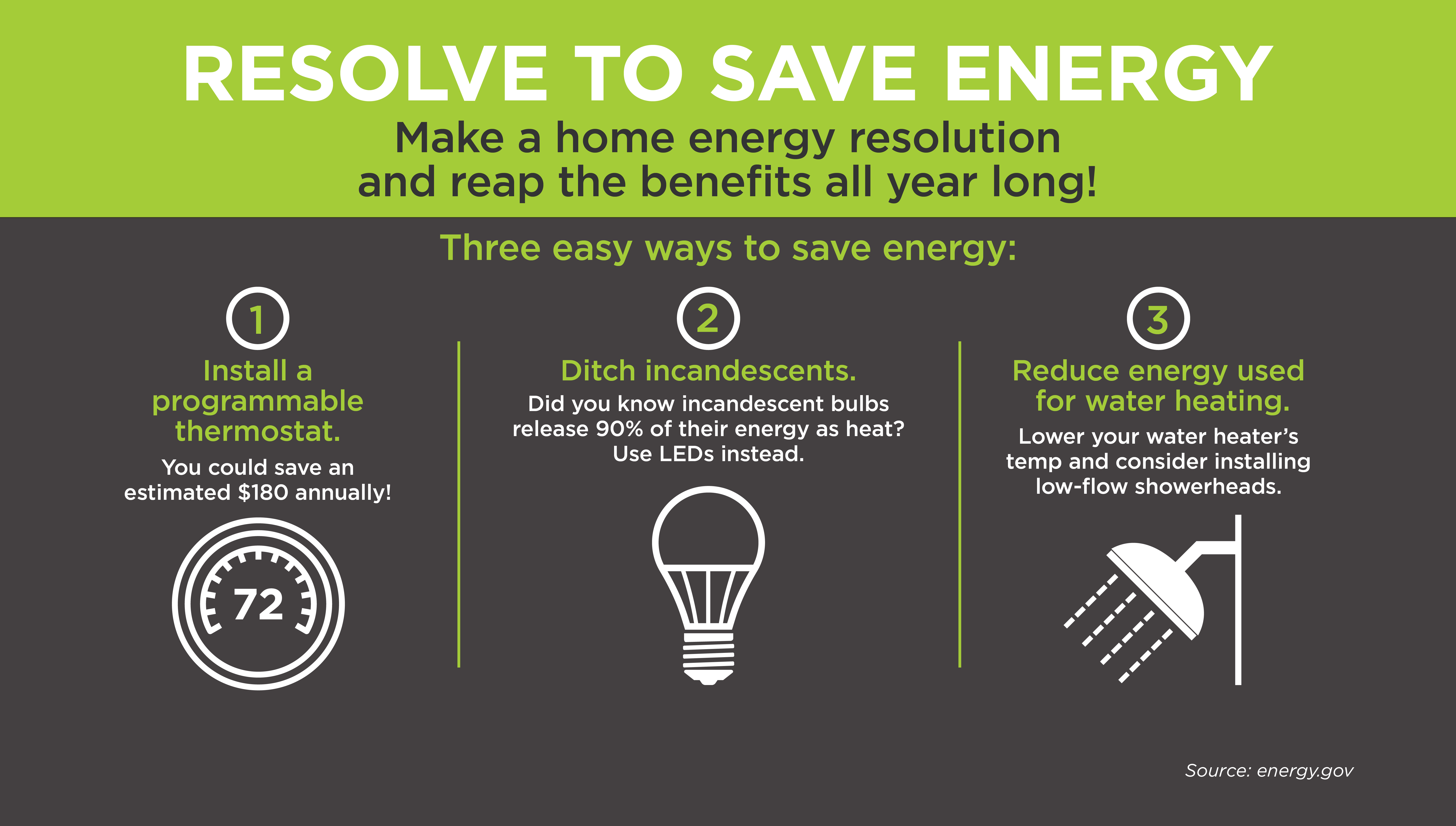 Steps to Saving Electricity